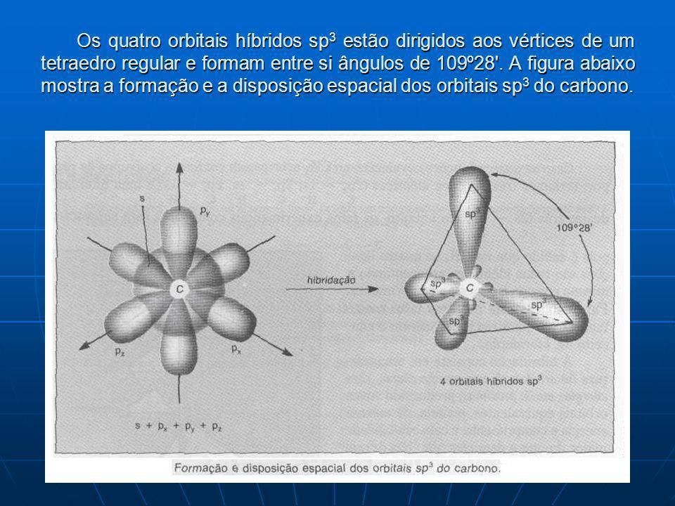 Os quatro orbitais híbridos sp 3 estão dirigidos aos vértices de um tetraedro regular e formam entre si ângulos de 109º28 .