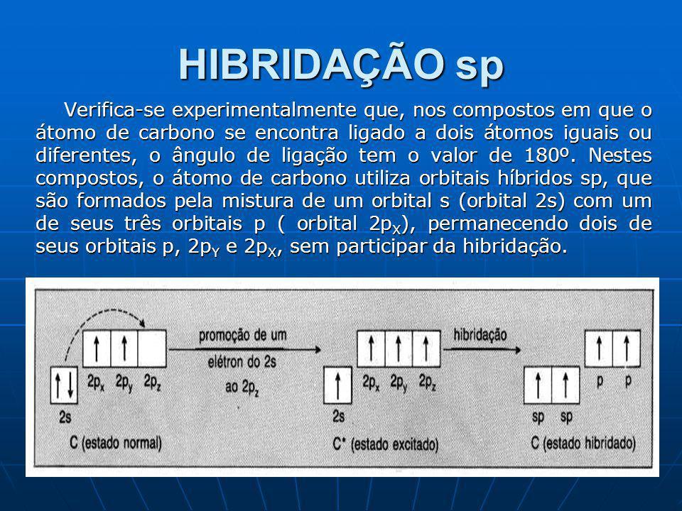 HIBRIDAÇÃO sp Verifica-se experimentalmente que, nos compostos em que o átomo de carbono se encontra ligado a dois átomos iguais ou diferentes, o ângulo de ligação tem o valor de 180º.