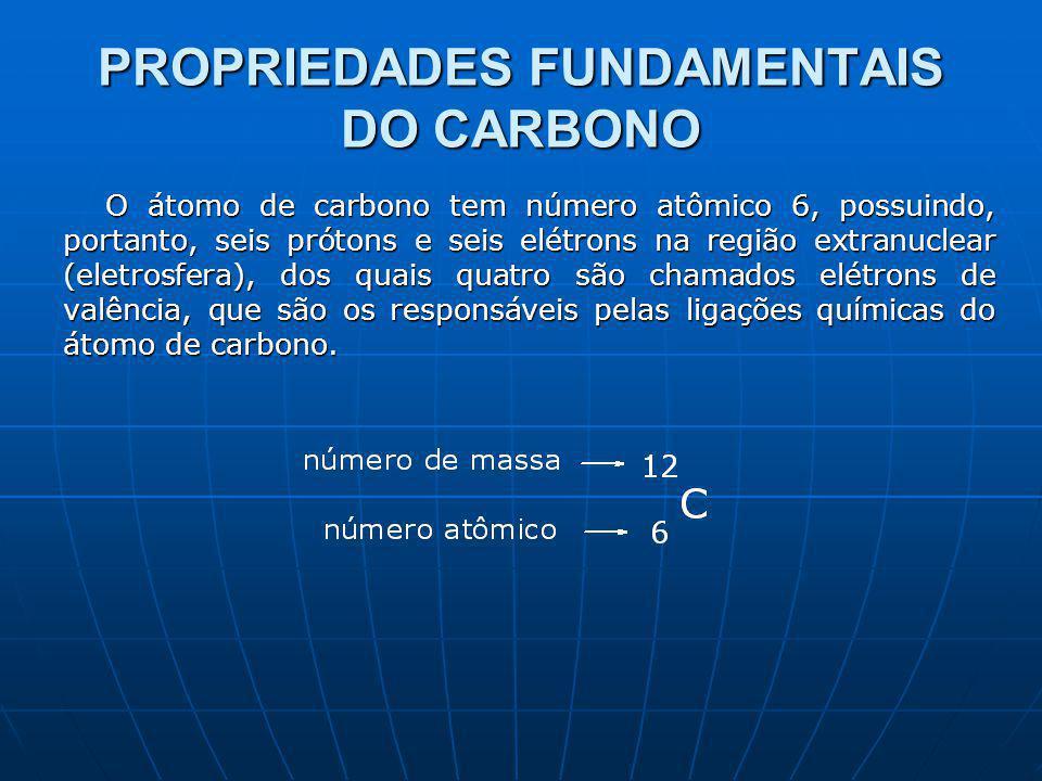 PROPRIEDADES FUNDAMENTAIS DO CARBONO O átomo de carbono tem número atômico 6, possuindo, portanto, seis prótons e seis elétrons na região extranuclear (eletrosfera), dos quais quatro são chamados elétrons de valência, que são os responsáveis pelas ligações químicas do átomo de carbono.