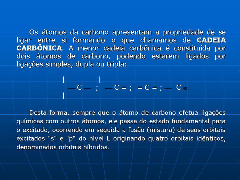 Os átomos da carbono apresentam a propriedade de se ligar entre si formando o que chamamos de CADEIA CARBÔNICA.