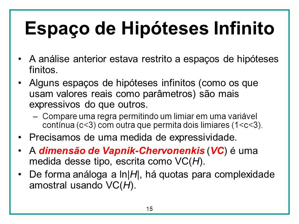 15 Espaço de Hipóteses Infinito A análise anterior estava restrito a espaços de hipóteses finitos. Alguns espaços de hipóteses infinitos (como os que