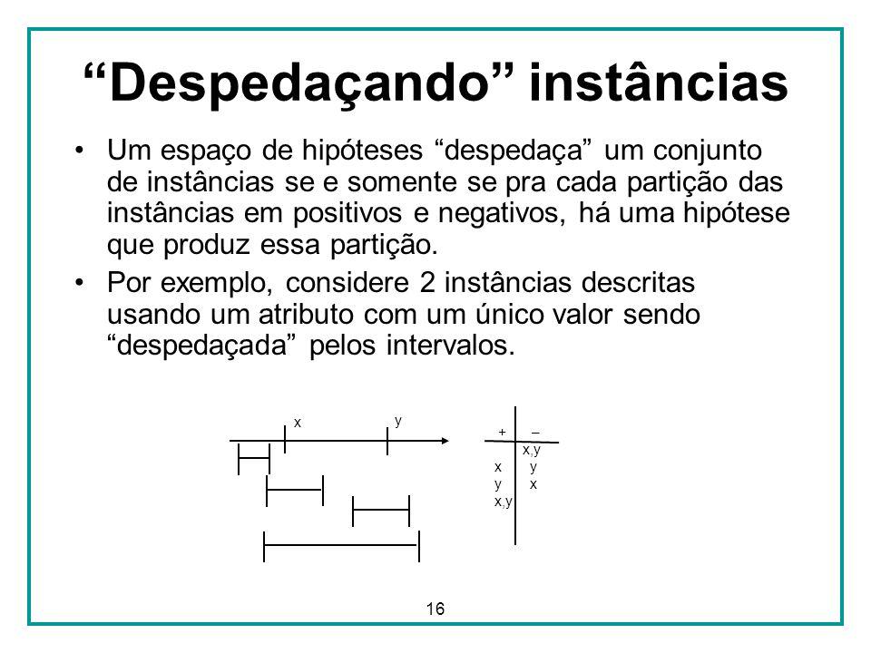 16 + – _ x,y x y y x x,y Despedaçando instâncias Um espaço de hipóteses despedaça um conjunto de instâncias se e somente se pra cada partição das instâncias em positivos e negativos, há uma hipótese que produz essa partição.