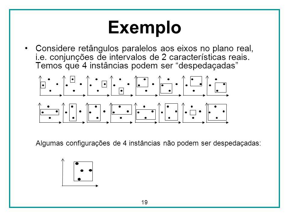 19 Exemplo Considere retângulos paralelos aos eixos no plano real, i.e. conjunções de intervalos de 2 características reais. Temos que 4 instâncias po