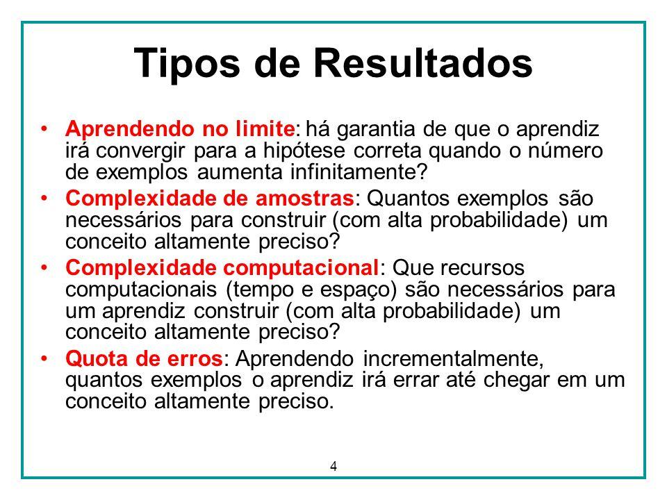 4 Tipos de Resultados Aprendendo no limite: há garantia de que o aprendiz irá convergir para a hipótese correta quando o número de exemplos aumenta infinitamente.