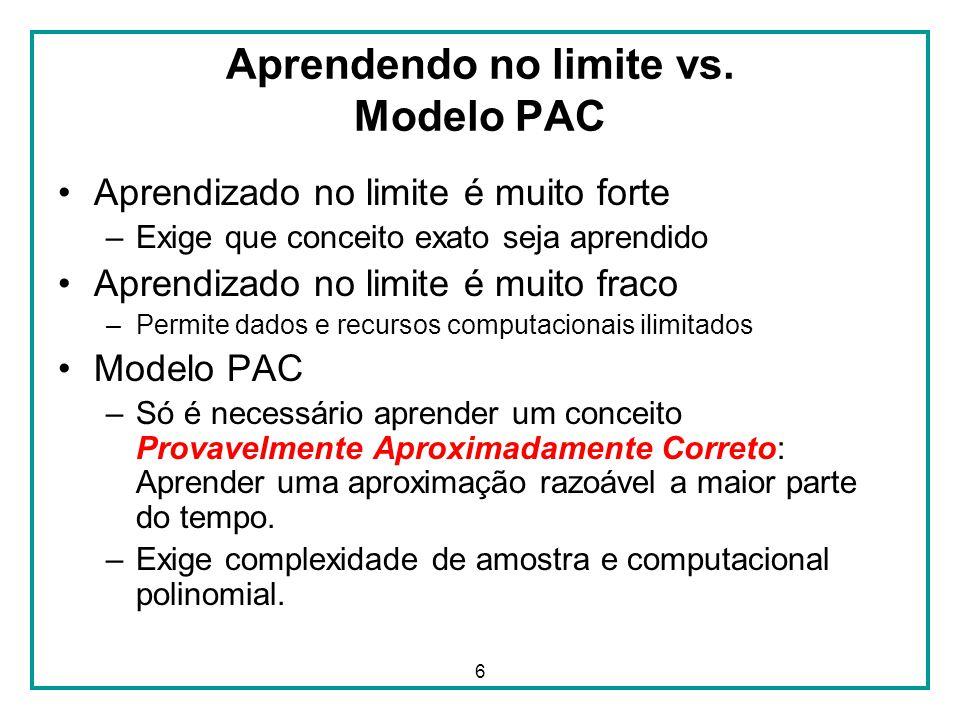6 Aprendendo no limite vs. Modelo PAC Aprendizado no limite é muito forte –Exige que conceito exato seja aprendido Aprendizado no limite é muito fraco