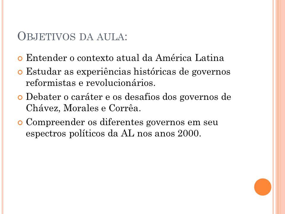 O BJETIVOS DA AULA : Entender o contexto atual da América Latina Estudar as experiências históricas de governos reformistas e revolucionários. Debater