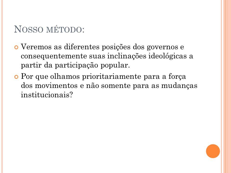 N OSSO MÉTODO : Veremos as diferentes posições dos governos e consequentemente suas inclinações ideológicas a partir da participação popular. Por que