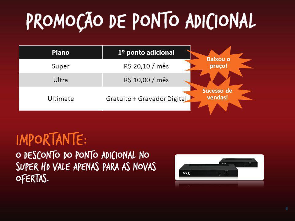 6 Plano1º ponto adicional SuperR$ 20,10 / mês UltraR$ 10,00 / mês UltimateGratuito + Gravador Digital Sucesso de vendas! Baixou o preço!
