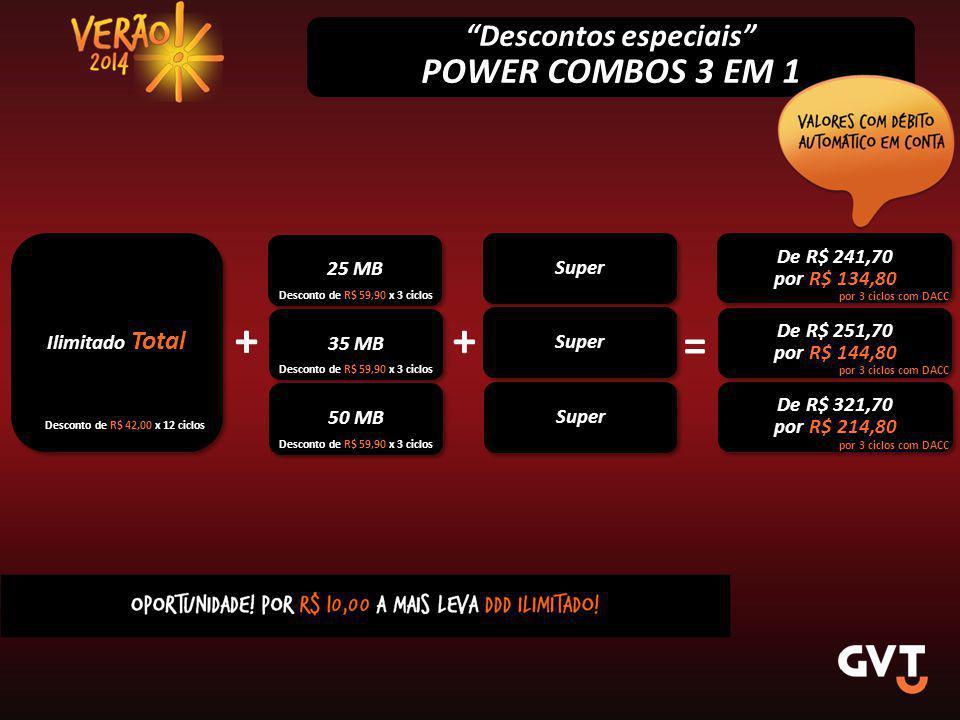 Descontos especiais POWER COMBOS 3 EM 1 Ilimitado Total 25 MB De R$ 241,70 por R$ 134,80 De R$ 241,70 por R$ 134,80 Desconto de R$ 42,00 x 12 ciclos Desconto de R$ 59,90 x 3 ciclos por 3 ciclos com DACC 35 MB + De R$ 251,70 por R$ 144,80 De R$ 251,70 por R$ 144,80 = Desconto de R$ 59,90 x 3 ciclos por 3 ciclos com DACC + 50 MB De R$ 321,70 por R$ 214,80 De R$ 321,70 por R$ 214,80 Desconto de R$ 59,90 x 3 ciclos por 3 ciclos com DACC Super