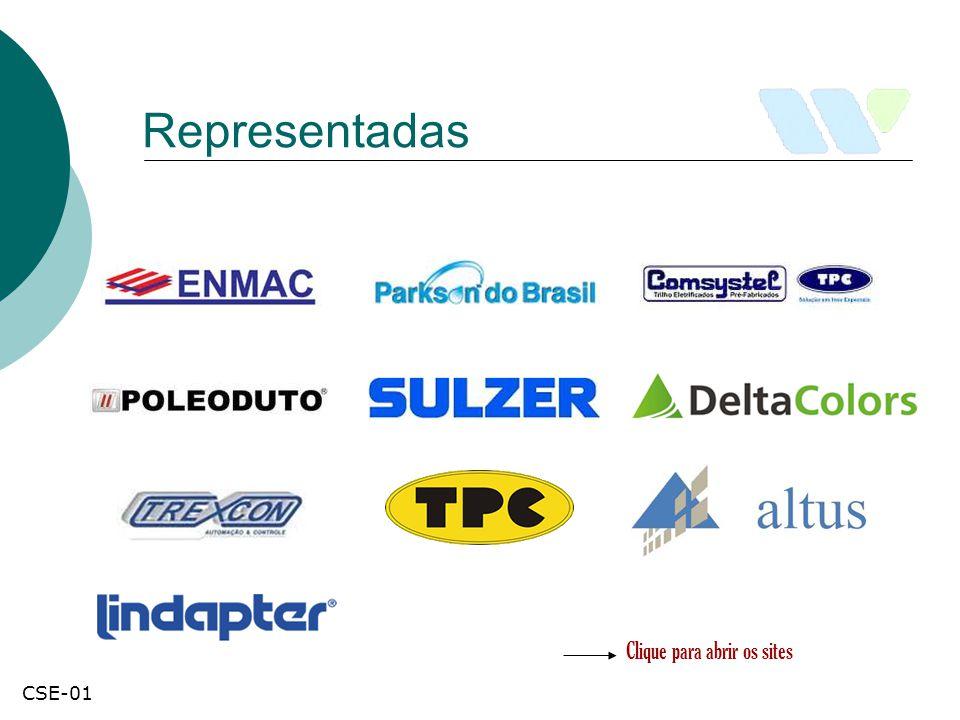 Equipamentos e serviços para implantação e manutenção das instalações industriais.