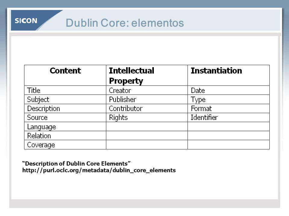 "Dublin Core: elementos ""Description of Dublin Core Elements"" http://purl.oclc.org/metadata/dublin_core_elements"