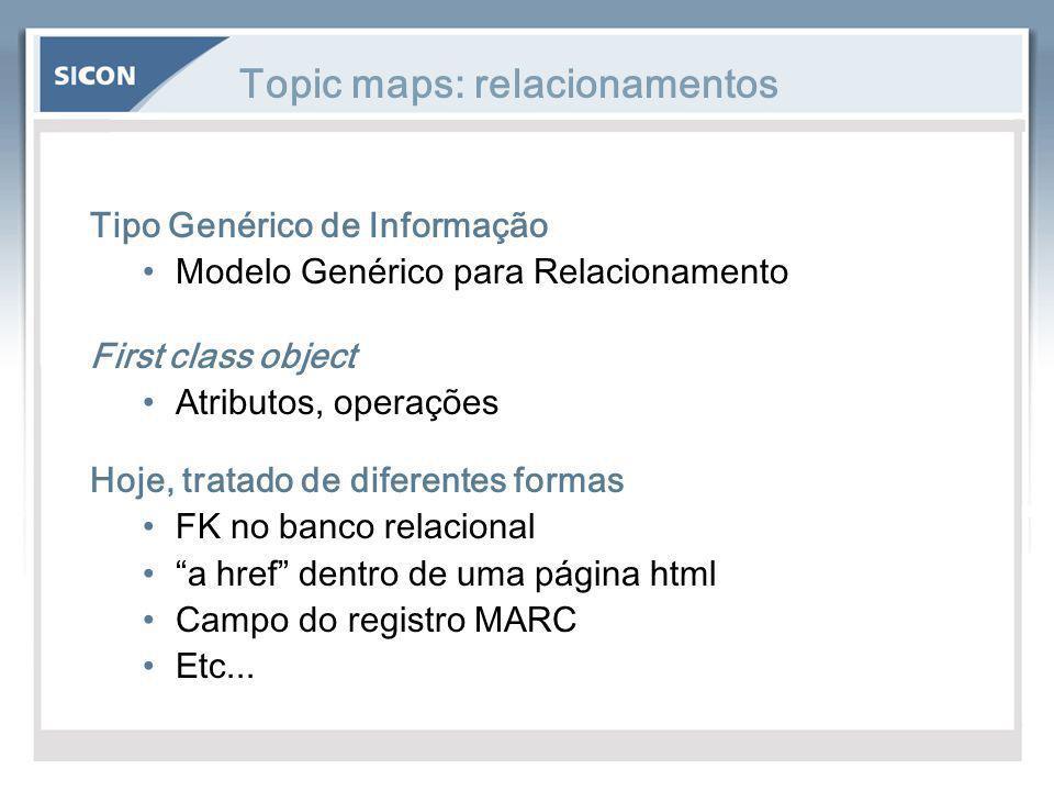 Topic maps: relacionamentos Tipo Genérico de Informação Modelo Genérico para Relacionamento First class object Atributos, operações Hoje, tratado de d