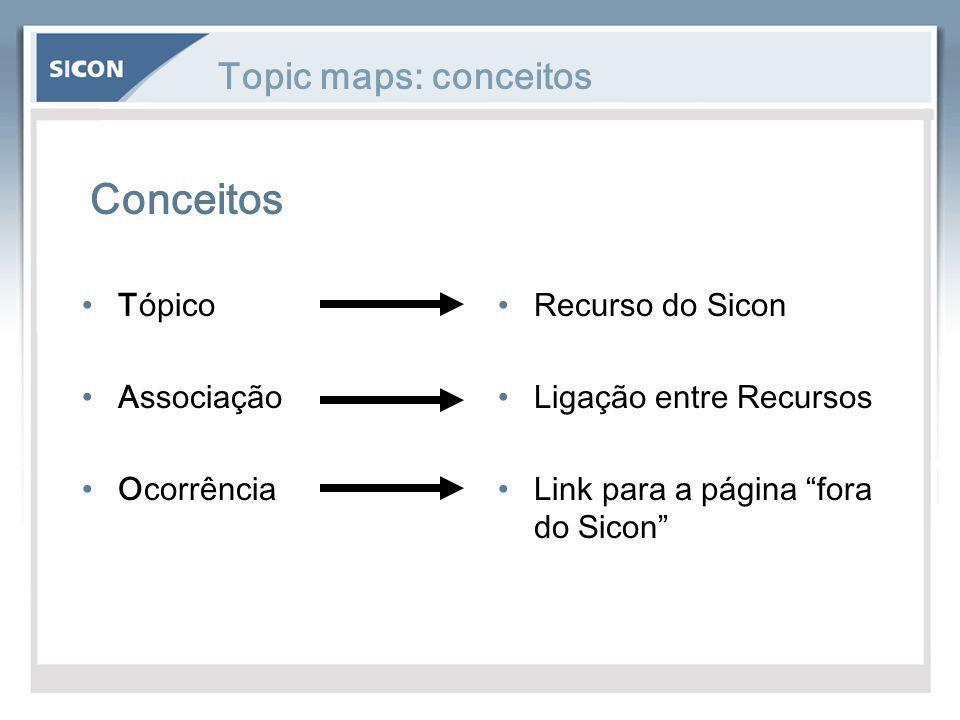 """Topic maps: conceitos Tópico Associação Ocorrência Recurso do Sicon Ligação entre Recursos Link para a página """"fora do Sicon"""" Conceitos"""