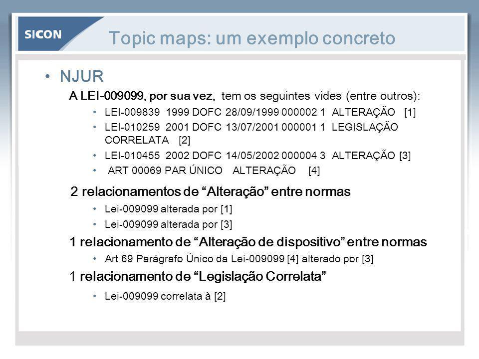 Topic maps: um exemplo concreto NJUR A LEI-009099, por sua vez, tem os seguintes vides (entre outros): LEI-009839 1999 DOFC 28/09/1999 000002 1 ALTERA