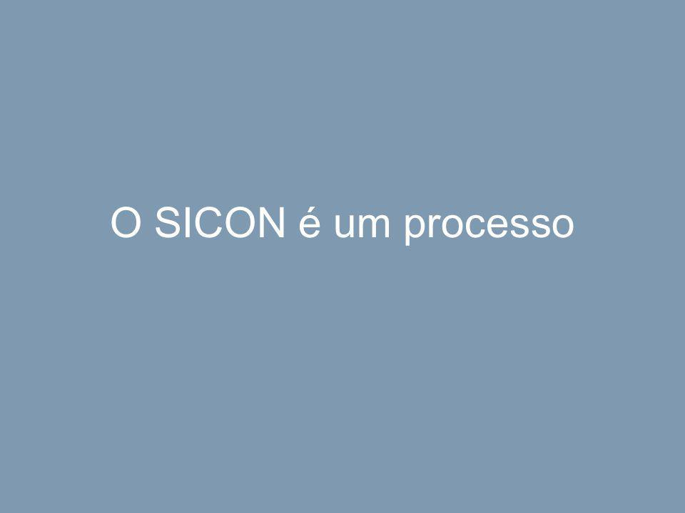 O SICON é um processo