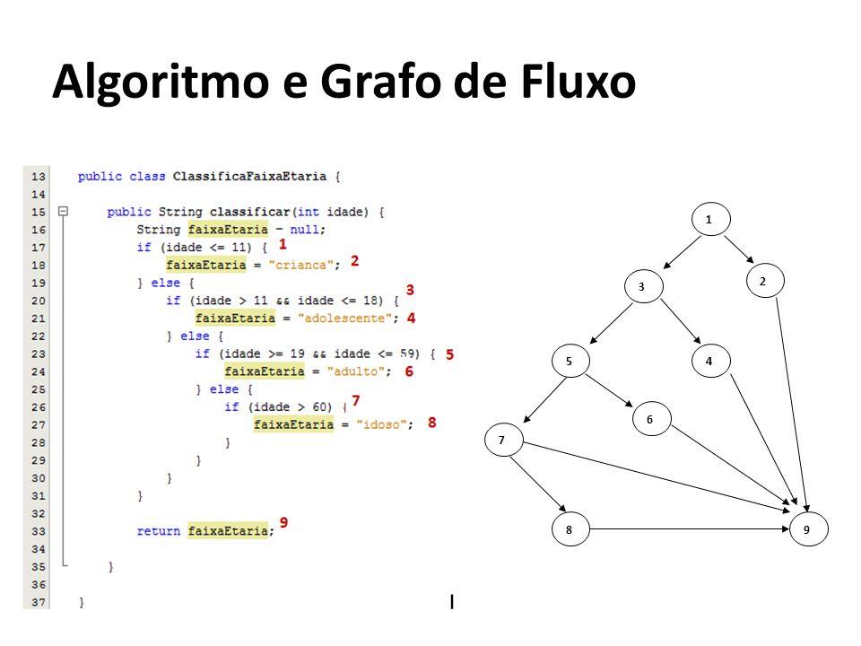 Algoritmo e Grafo de Fluxo 1 2 3 45 7 89 6