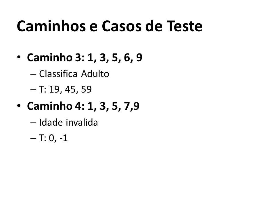 Caminho 3: 1, 3, 5, 6, 9 – Classifica Adulto – T: 19, 45, 59 Caminho 4: 1, 3, 5, 7,9 – Idade invalida – T: 0, -1 Caminhos e Casos de Teste