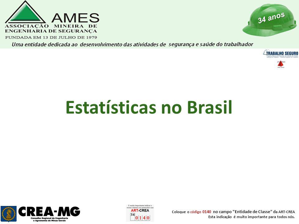 34 anos Estatísticas no Brasil Coloque o código 0140 no campo