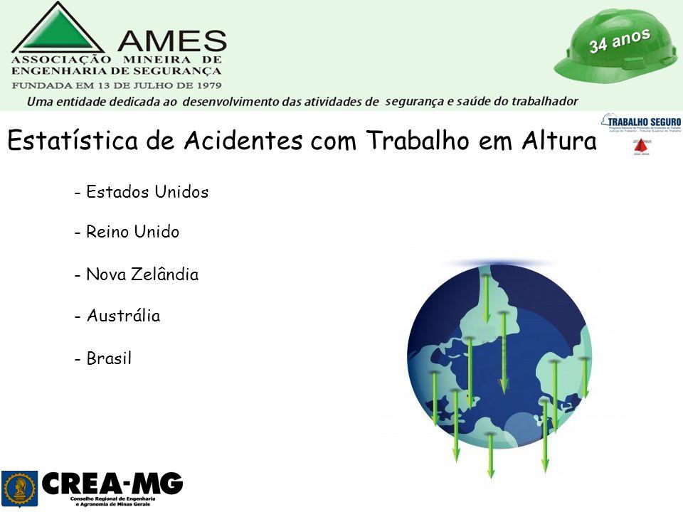 34 anos Estatística de Acidentes com Trabalho em Altura - Estados Unidos - Brasil - Reino Unido - Nova Zelândia - Austrália