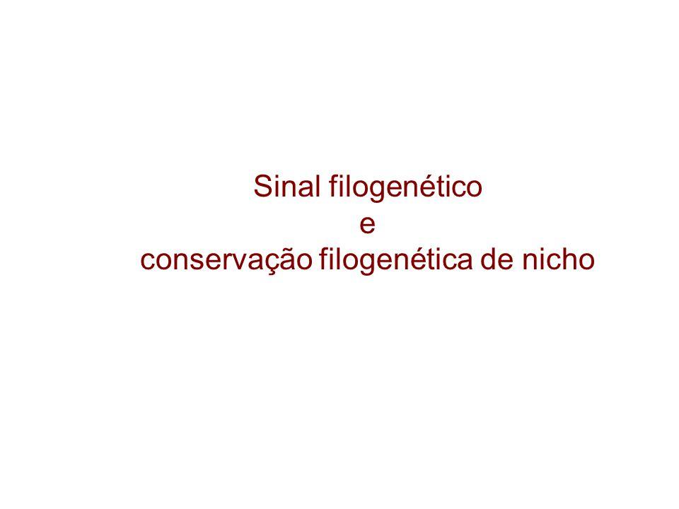 Sinal filogenético e conservação filogenética de nicho