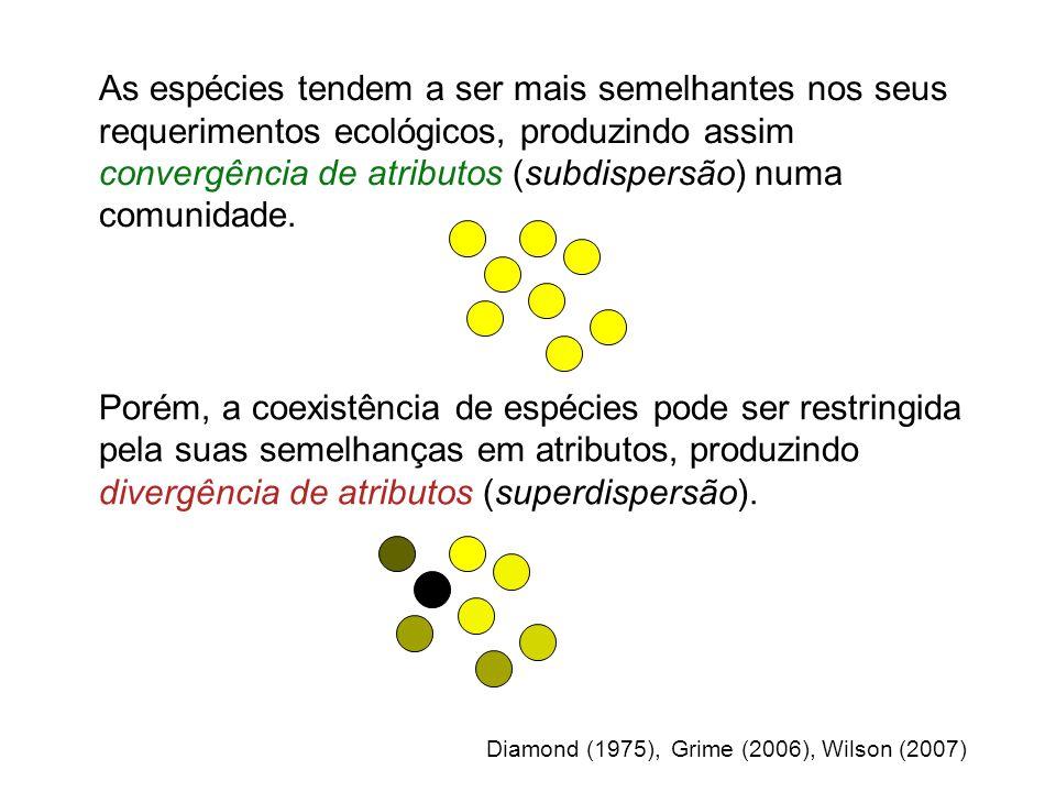 Pillar & Duarte 2010. Ecology Letters 13: 587-596 Conservação filogenética de nicho?