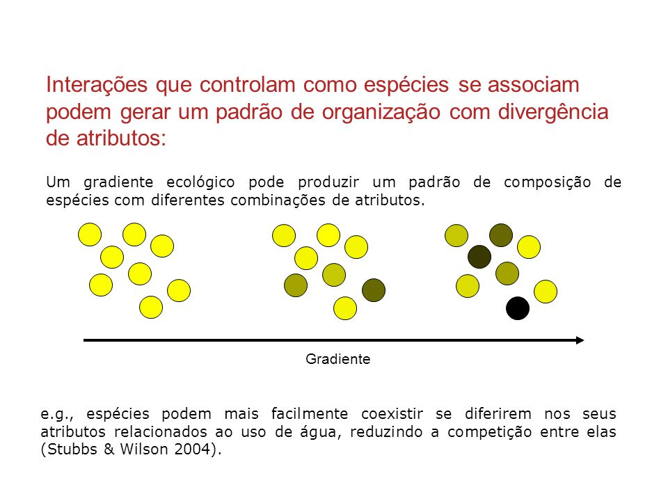 Padrão de organização com convergência de atributos ( TCAP ) Variáveis ecológicas E DTDT DEDE  (TE)  (TE) mede a correlação entre o gradiente ecológico e TCAP.