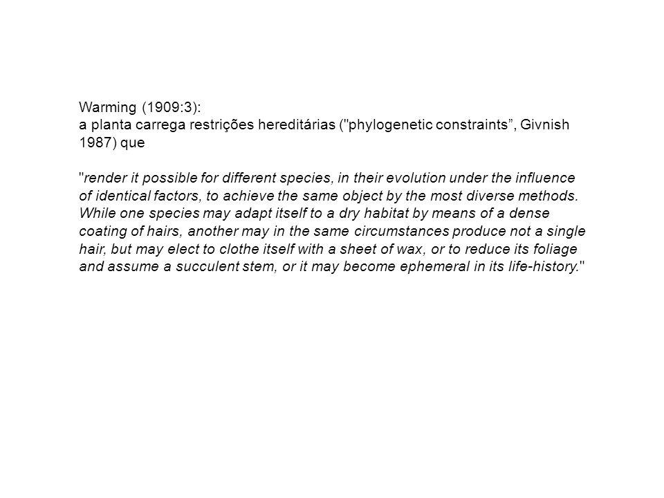 Pillar & Duarte 2010. Ecology Letters 13: 587-596  (PE) Estrutura filogenética da metacomunidade