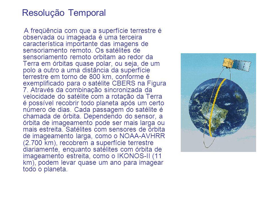 Resolução Temporal A freqüência com que a superfície terrestre é observada ou imageada é uma terceira característica importante das imagens de sensori