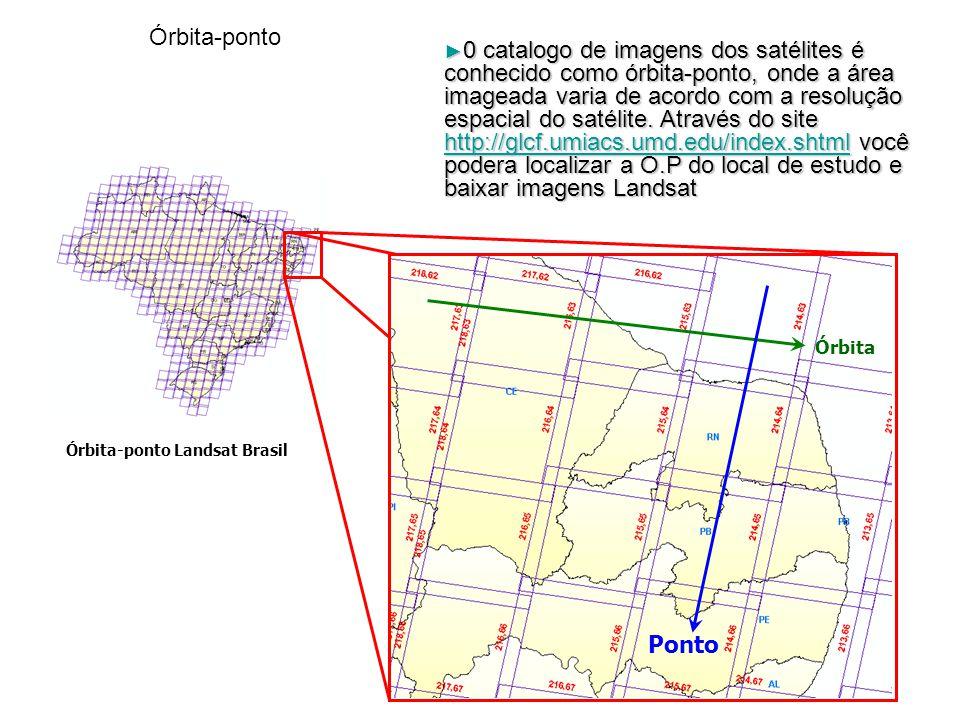Órbita-ponto Órbita-ponto Landsat Brasil Órbita Ponto ► 0 catalogo de imagens dos satélites é conhecido como órbita-ponto, onde a área imageada varia