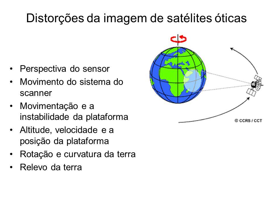 Distorções da imagem de satélites óticas Perspectiva do sensor Movimento do sistema do scanner Movimentação e a instabilidade da plataforma Altitude,