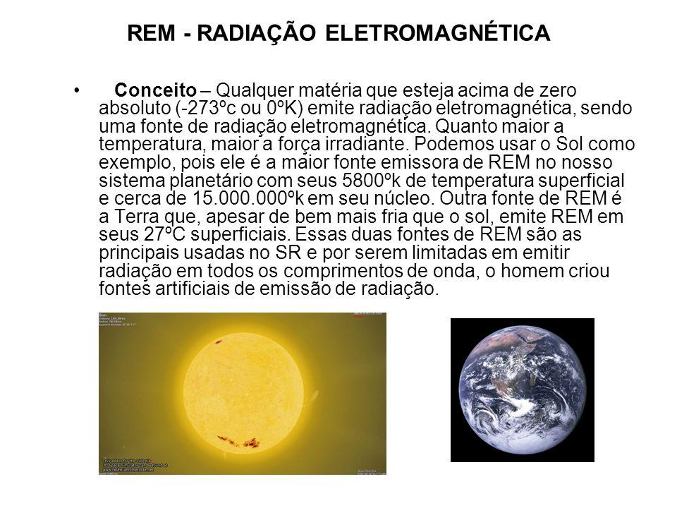 REM - RADIAÇÃO ELETROMAGNÉTICA Conceito – Qualquer matéria que esteja acima de zero absoluto (-273ºc ou 0ºK) emite radiação eletromagnética, sendo uma