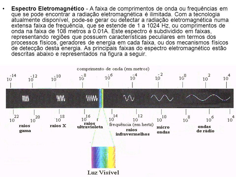 Espectro Eletromagnético - A faixa de comprimentos de onda ou frequências em que se pode encontrar a radiação eletromagnética é ilimitada. Com a tecno
