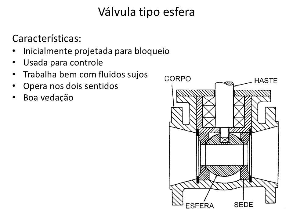 Válvula tipo esfera Características: Inicialmente projetada para bloqueio Usada para controle Trabalha bem com fluidos sujos Opera nos dois sentidos Boa vedação