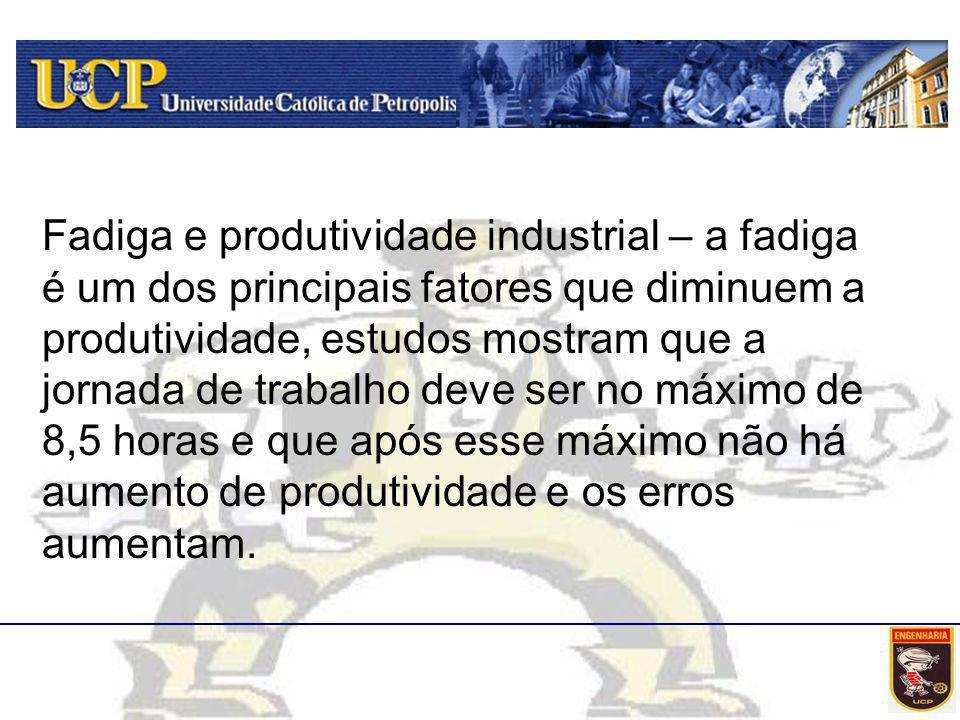Fadiga e produtividade industrial – a fadiga é um dos principais fatores que diminuem a produtividade, estudos mostram que a jornada de trabalho deve