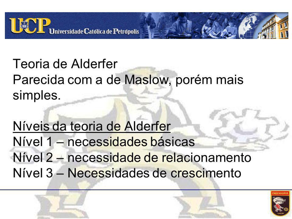 Teoria de Alderfer Parecida com a de Maslow, porém mais simples. Níveis da teoria de Alderfer Nível 1 – necessidades básicas Nível 2 – necessidade de