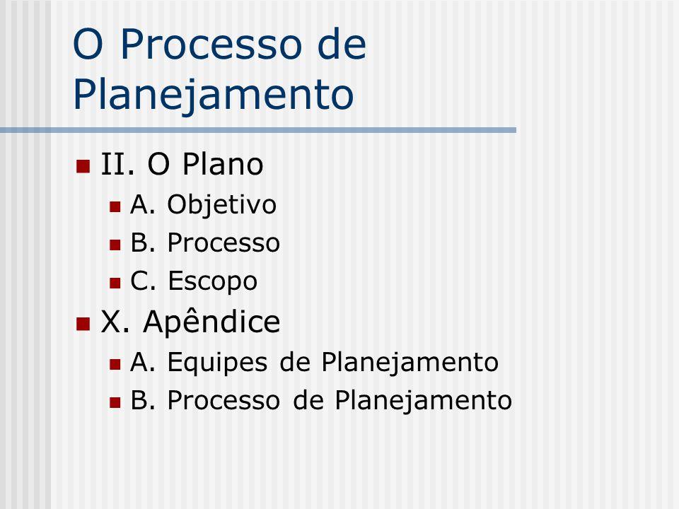 O Processo de Planejamento II. O Plano A. Objetivo B. Processo C. Escopo X. Apêndice A. Equipes de Planejamento B. Processo de Planejamento
