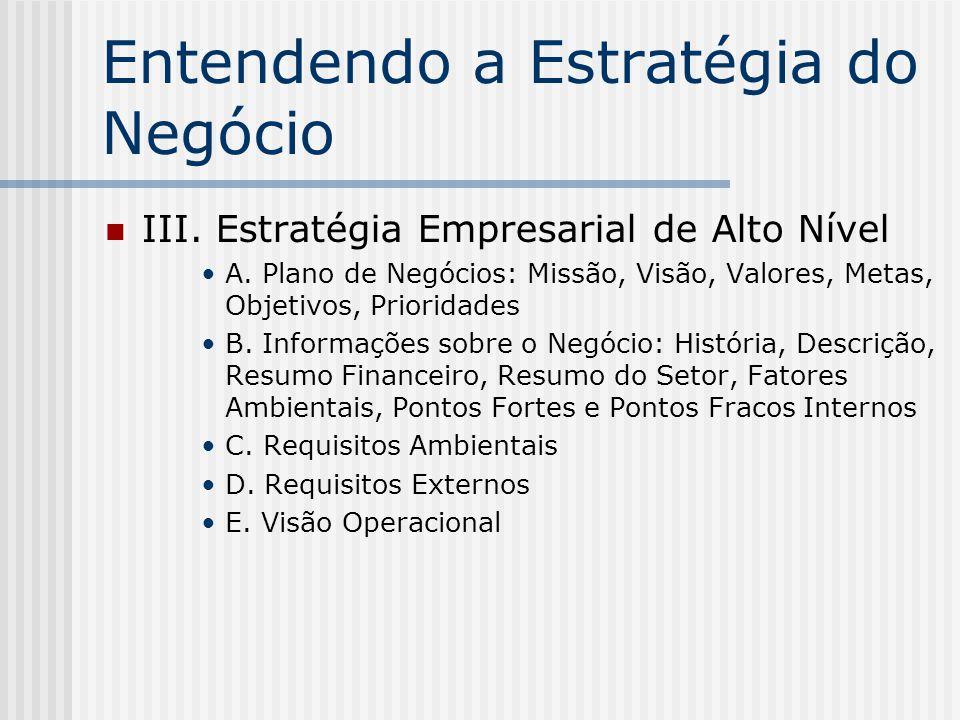 Entendendo a Estratégia do Negócio III. Estratégia Empresarial de Alto Nível A. Plano de Negócios: Missão, Visão, Valores, Metas, Objetivos, Prioridad