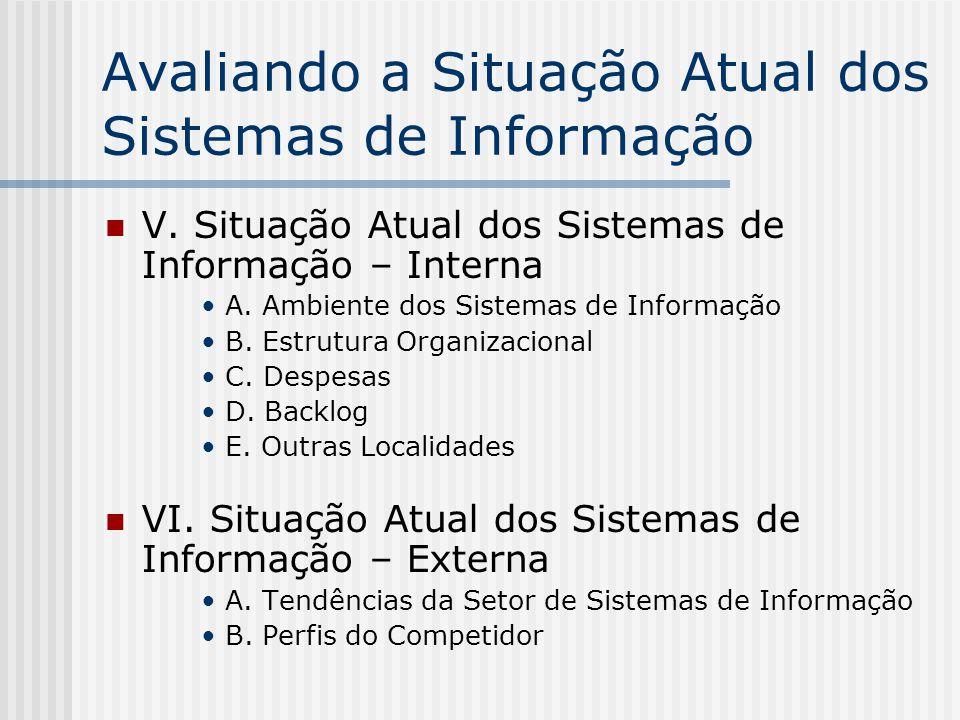 Avaliando a Situação Atual dos Sistemas de Informação V. Situação Atual dos Sistemas de Informação – Interna A. Ambiente dos Sistemas de Informação B.