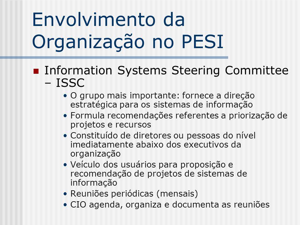 Envolvimento da Organização no PESI Information Systems Steering Committee – ISSC O grupo mais importante: fornece a direção estratégica para os siste