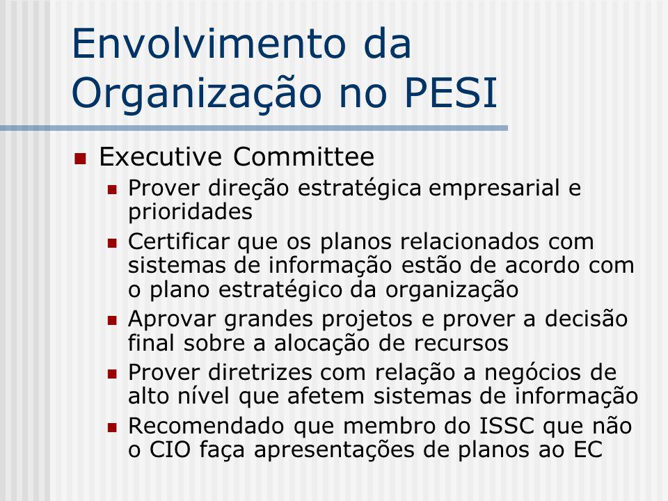 Envolvimento da Organização no PESI Information Systems Organization – ISO Mais uma referência técnica Área de negócio lidera o processo CIO envolve a área no processo Uma vez entendidas as diretrizes estratégicas empresariais, comunicar a ISO Feedback de objetivos dos SI para o ISSC
