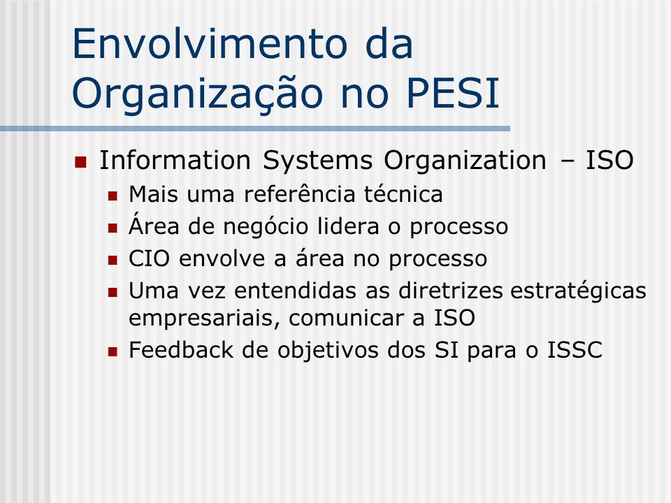 Envolvimento da Organização no PESI Information Systems Organization – ISO Mais uma referência técnica Área de negócio lidera o processo CIO envolve a