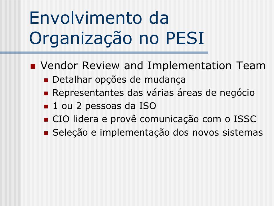 Envolvimento da Organização no PESI Vendor Review and Implementation Team Detalhar opções de mudança Representantes das várias áreas de negócio 1 ou 2