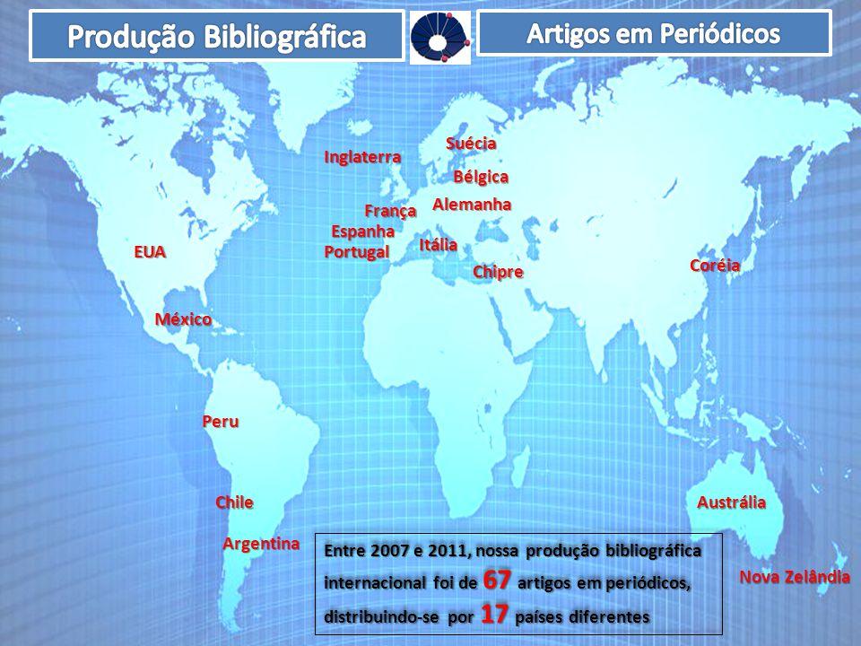 Alemanha Argentina EUA França Itália Portugal Espanha Suécia Inglaterra Chile Entre 2007 e 2011, nossa produção bibliográfica internacional foi de 67