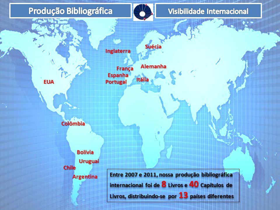 Alemanha Argentina Bolívia EUA Colômbia França Itália Portugal Espanha Suécia Inglaterra Chile Uruguai Entre 2007 e 2011, nossa produção bibliográfica