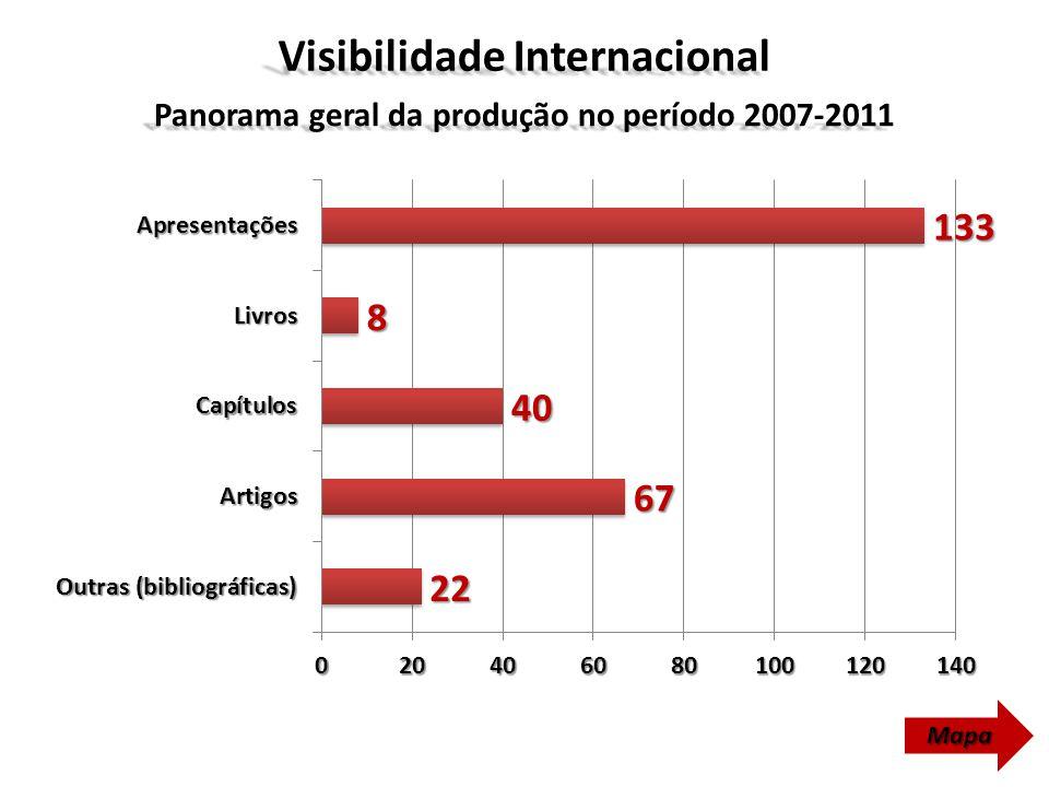 Mapa Visibilidade Internacional Panorama geral da produção no período 2007-2011