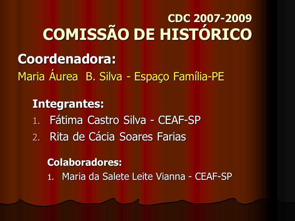 CDC 2007-2009 COMISSÃO DE FORMAÇÃO (Capacitação, Intervisão, Pólo e Ética) Coordenadora: Miriam Barreto – MISMEC-CE Integrantes: 1.