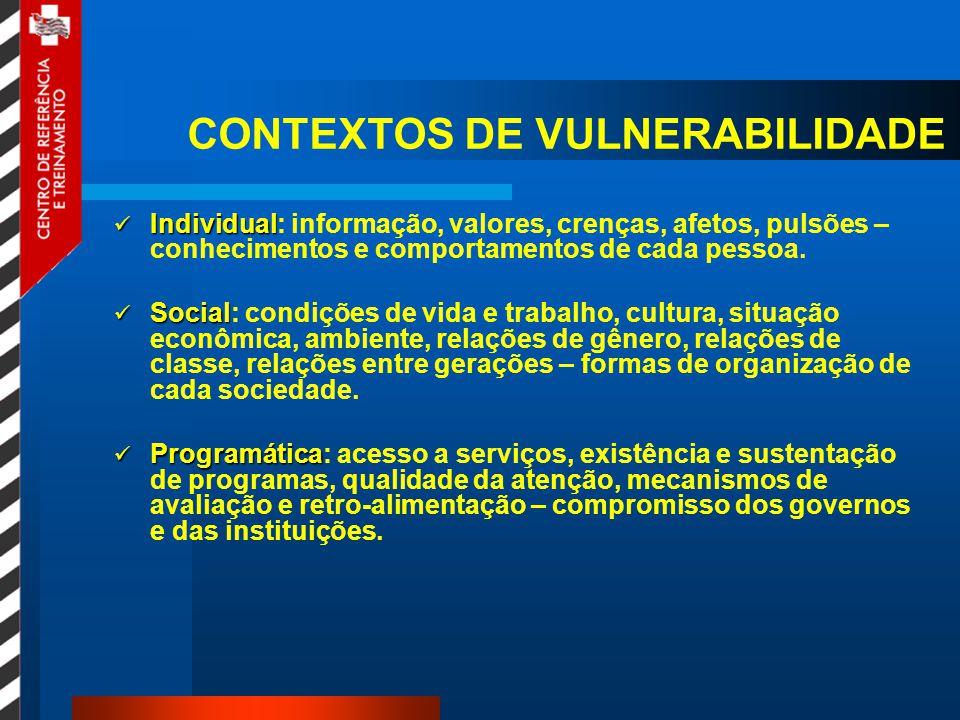 CONTEXTOS DE VULNERABILIDADE Individual Individual: informação, valores, crenças, afetos, pulsões – conhecimentos e comportamentos de cada pessoa. Soc