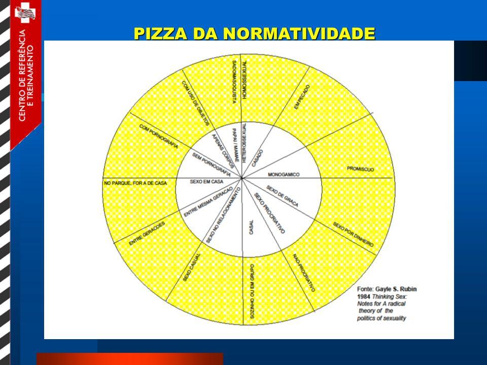 Coordenação Estadual DST/Aids Rua Santa Cruz, 81 Tel: 5084.5235 São Paulo - SP - CEP: 04121-000 Email: tania@crt.saude.sp.gov.br