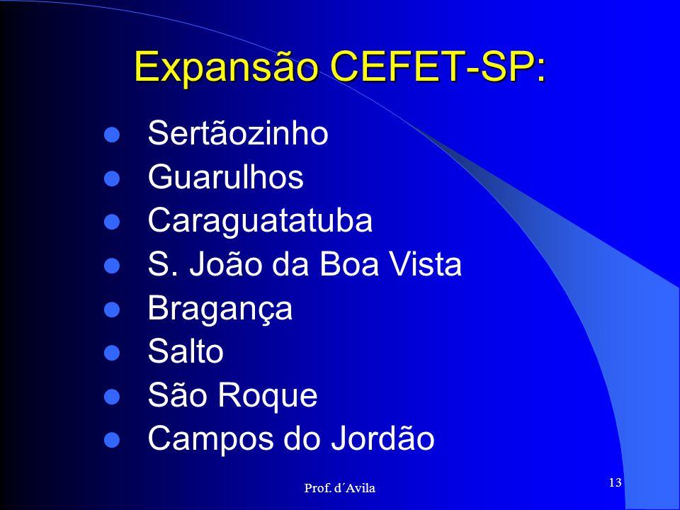 RELAÇÃO CANDIDATO/VAGA - 2 o sem 2006