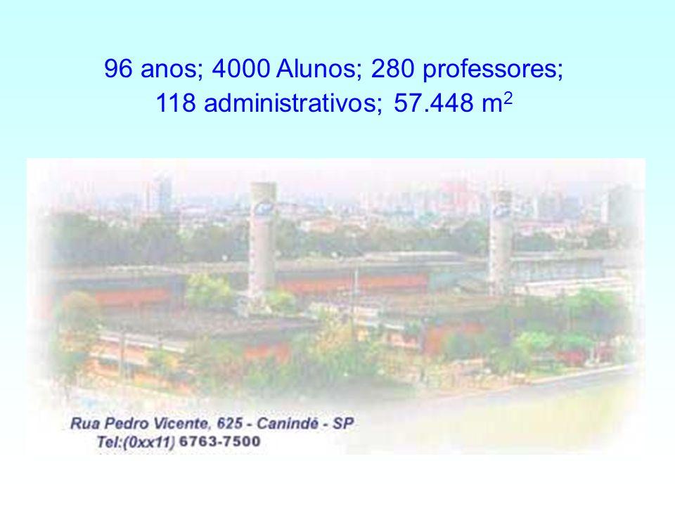 Prof. d´Avila 3 CEFET-SPCEFET-SP Centro Federal de Educação Tecnológica de São Paulo